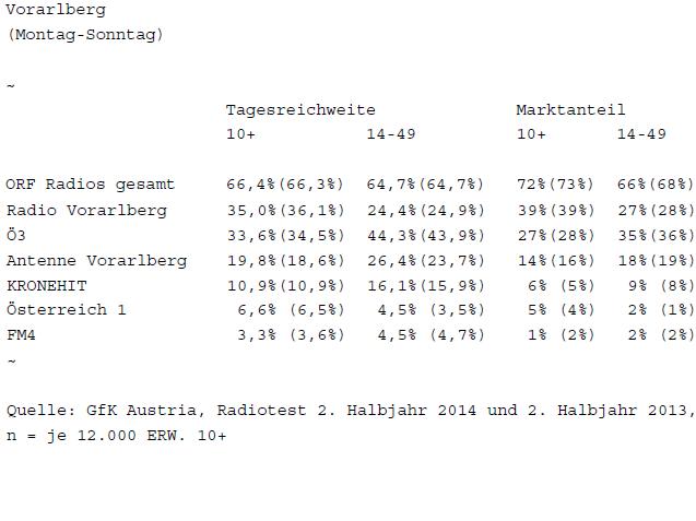 Radiotest 2-2014 10
