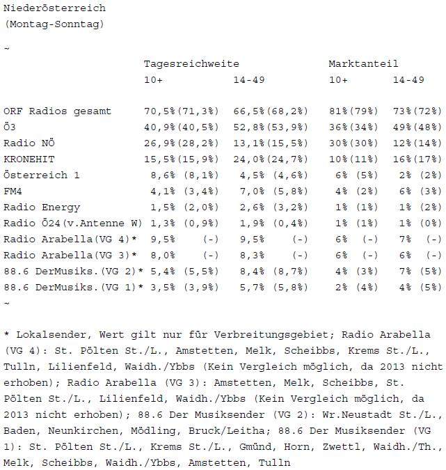 Radiotest 2-2014 3
