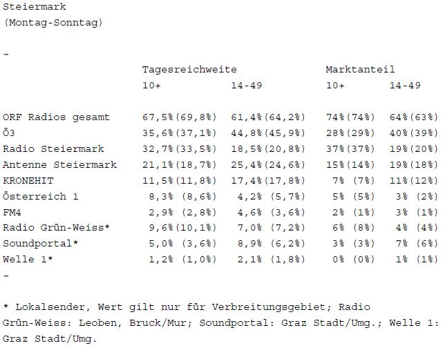 Radiotest 2-2014 5