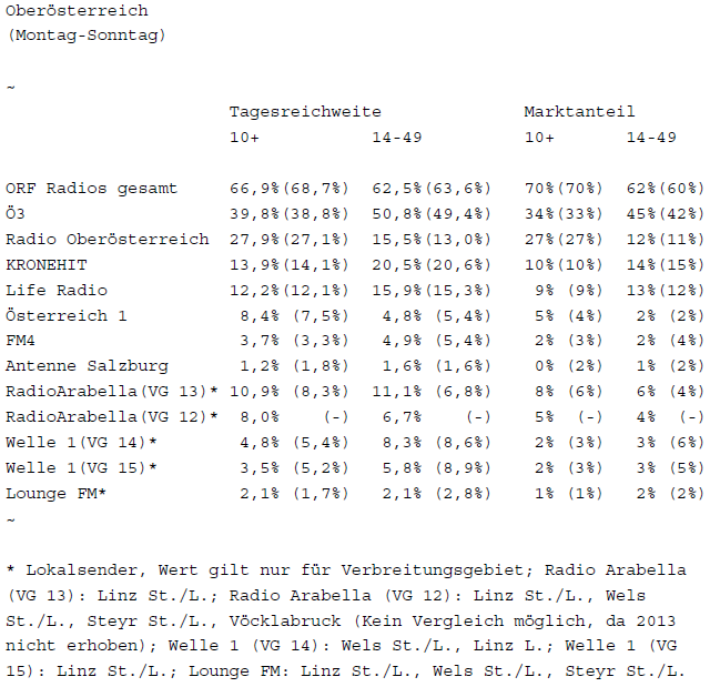 Radiotest 2-2014 7