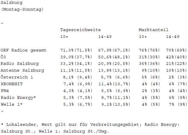 Radiotest 2-2014 8