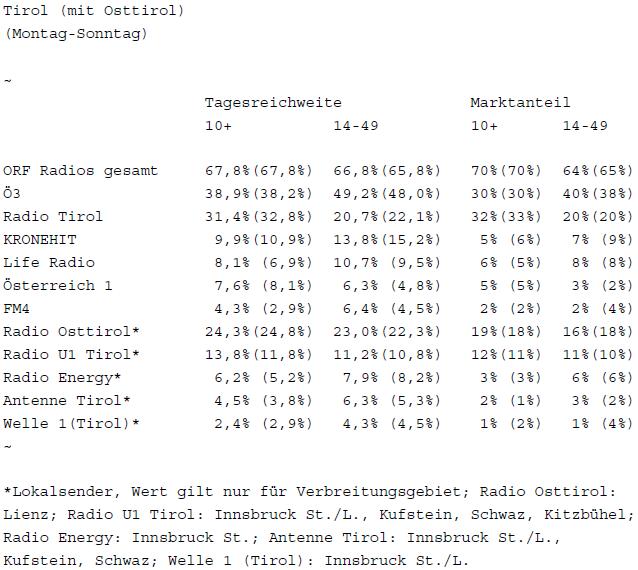 Radiotest 2-2014 9